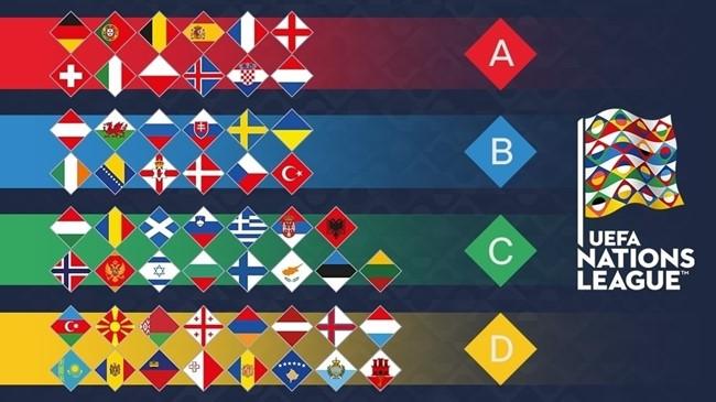 Galimybė Lietuvai patekti į Europos čempionatą – UEFA Tautų lyga