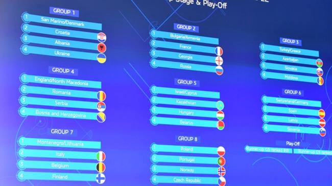 Ištraukti Europos salės futbolo čempionato atrankos burtai