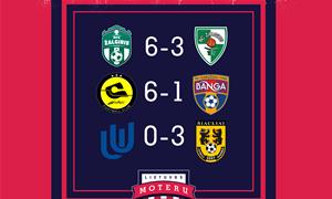 """Moterų A lygos 14 savaitė:  FK""""Gintra"""" nestabdo, MFA """"Žalgiris""""-MRU – antra, jaunosios šiaulietės pavijo uteniškes"""